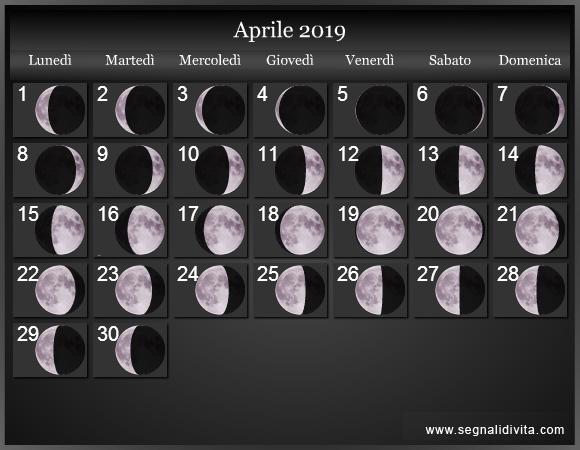 Calendario Lunare Aprile 2019 :: Fasi Lunari