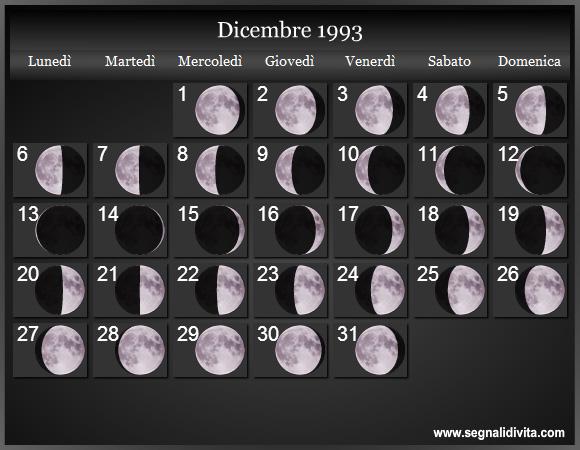 Calendario Lunare Dicembre 2017.Calendario Lunare Dicembre 1993 Fasi Lunari Calendario